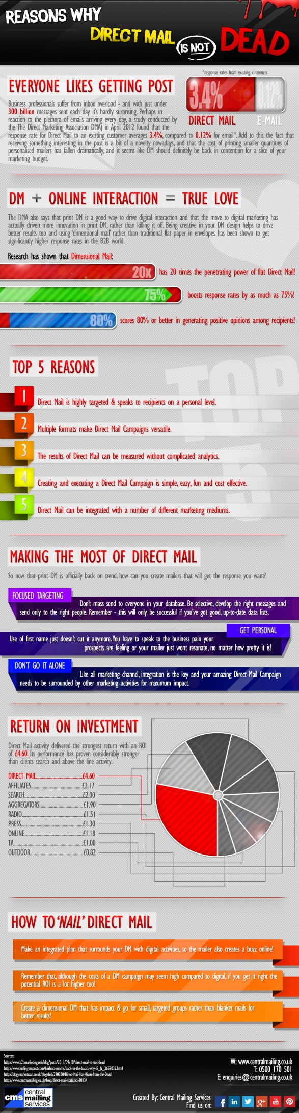 reasons-why-direct-mail-is-not-dead_526faf763fd90_w587